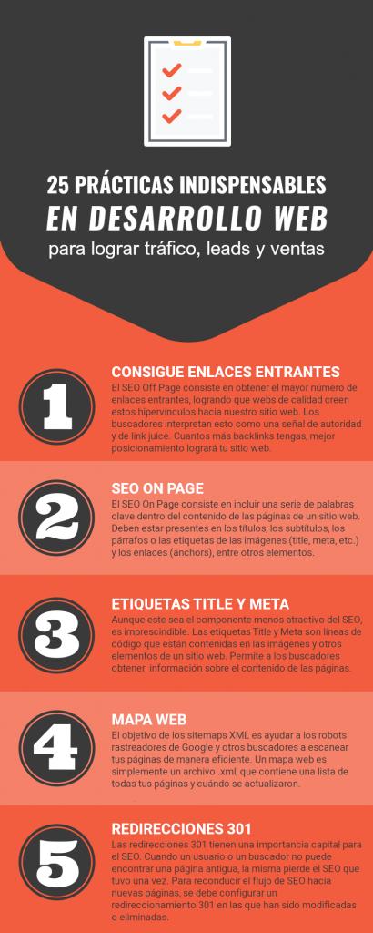 infografía del artículo 25 prácticas indispensables en desarrollo web para conseguir leads y ventas, parte 1