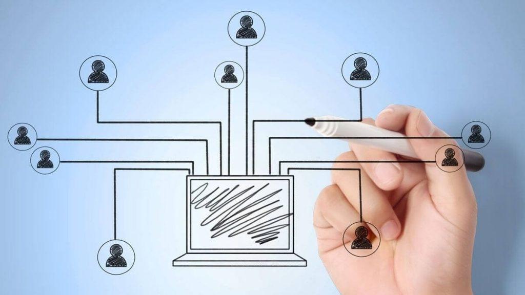 prácticas indispensables en desarrollo web para conseguir leads-mapaweb