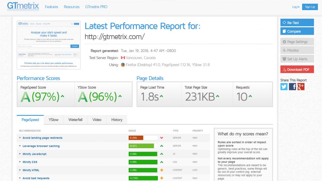 test de velocidad web-herramienta-gtmetrix